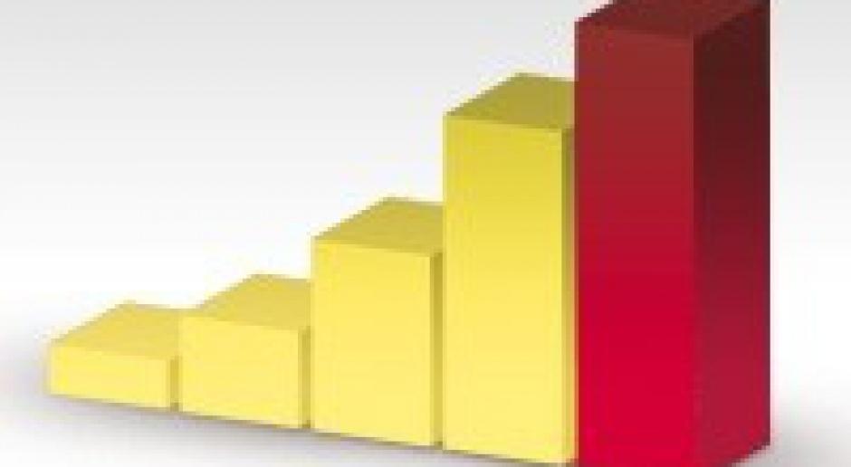 Wzrost nowych zamówień w przemyśle eurolandu