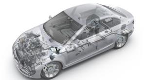 Bosch: krótka historia skutecznego hamowania