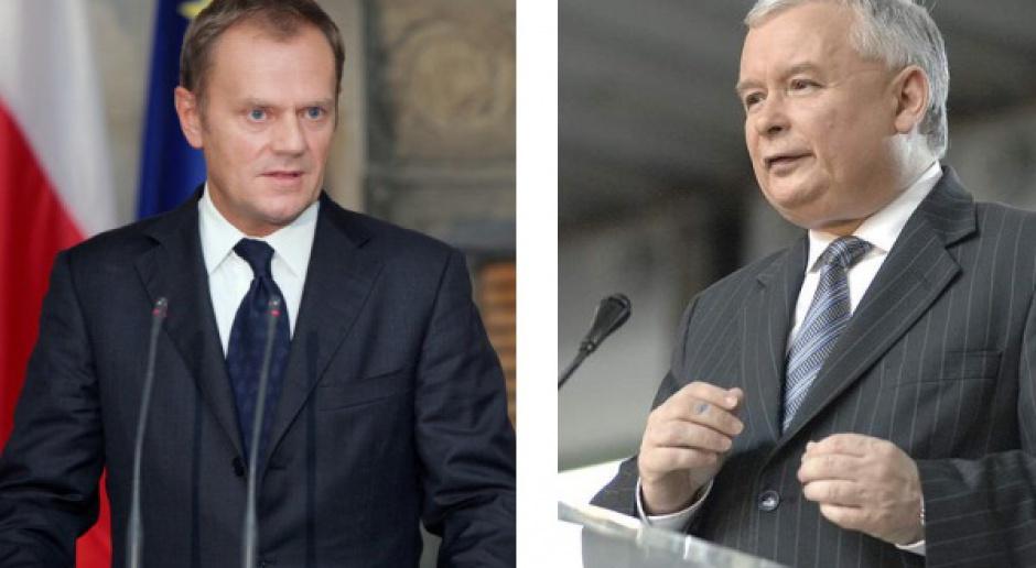 Kaczyński kontra Tusk, czyli kto zgodził się na pakiet klimatyczny?
