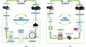 Michelin pracuje nad ekologicznym wykorzystaniem zużytych opon