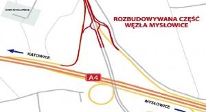 Rusza rozbudowa kolejnego węzła na A4 Katowice-Kraków