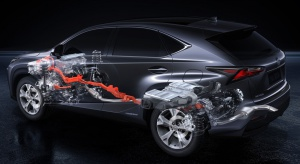 Inteligentny napęd AWD w Lexusach