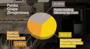 PGZ do raportu! Jakie są aktywa polskiego giganta zbrojeniowego?