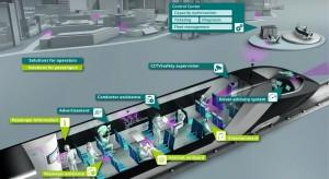 """Pociągi bez maszynistów, okna w wagonach """"przewodzące"""" internet - cyfryzacja zmienia kolej, także polską"""