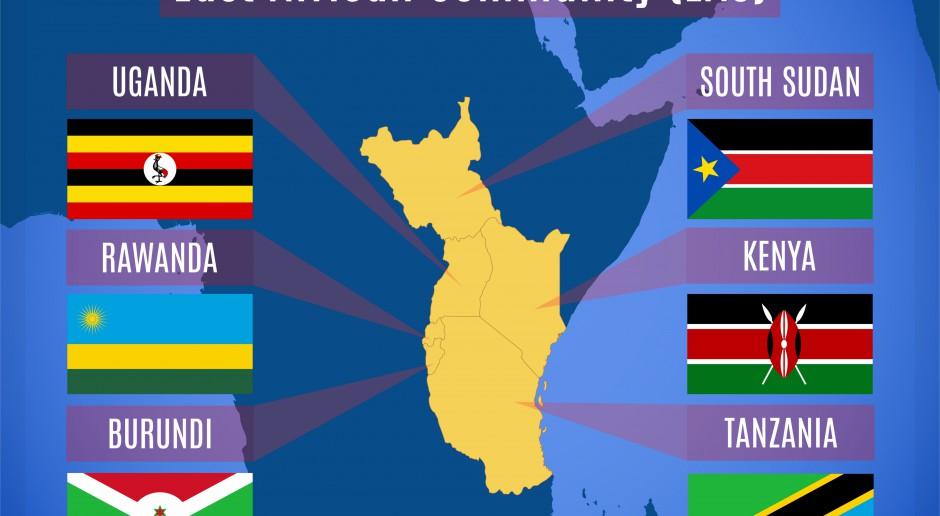 Cło i import towarów do Kenii