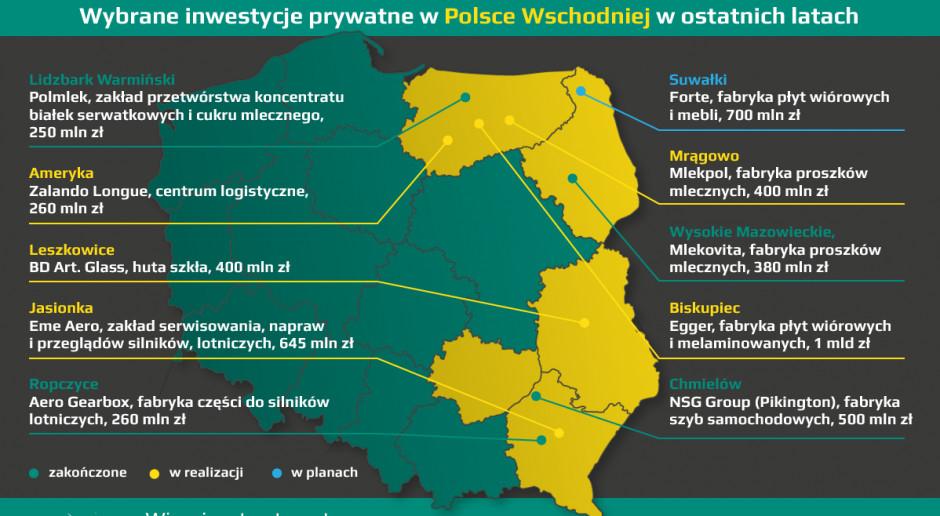 Przybywa inwestycji prywatnych w Polsce Wschodniej