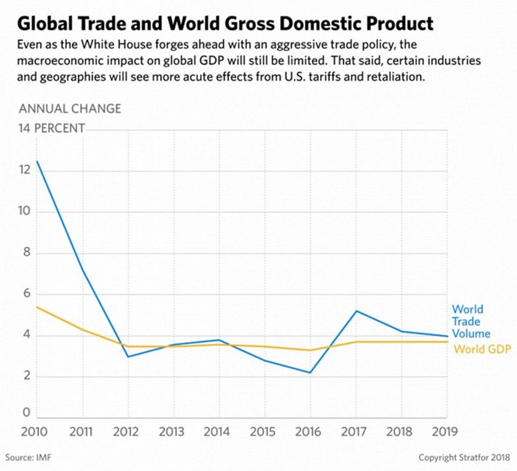 Źródło: MFW