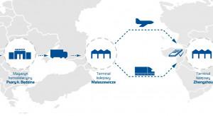 Gefco zapewnia transport koleją z Europy na Nowym Jedwabnym Szlaku