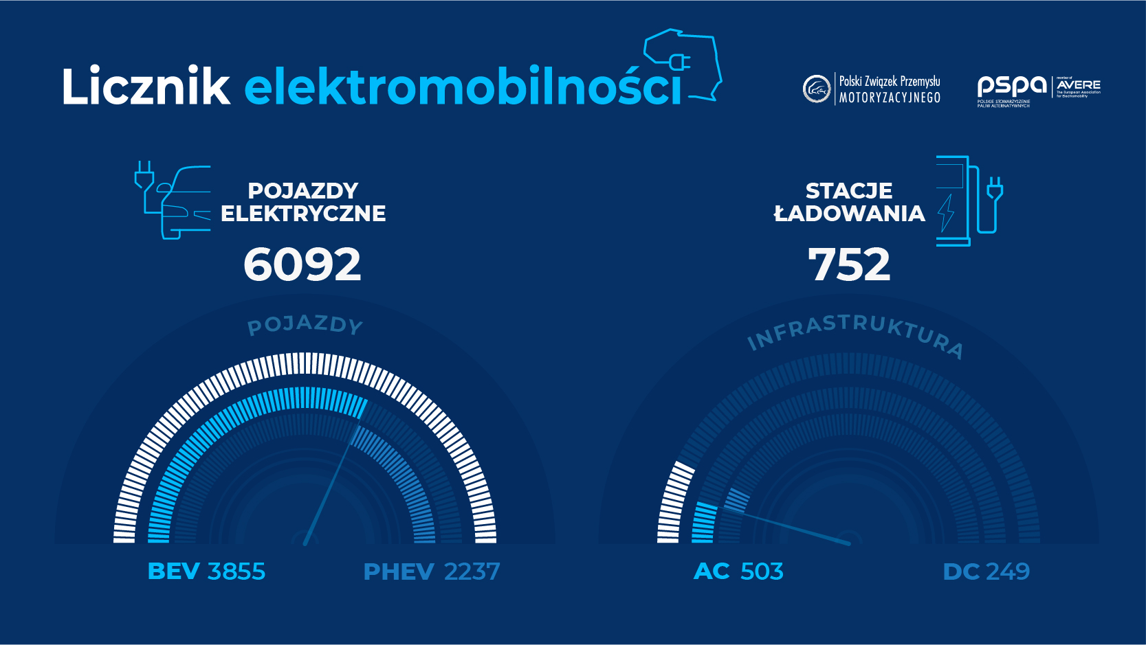 Licznik elektromobilności, czerwiec 2019.jpg