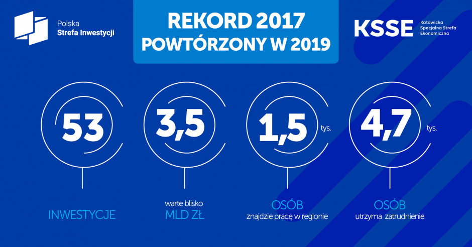 KSSE_rekordowe wyniki w 2019.jpg