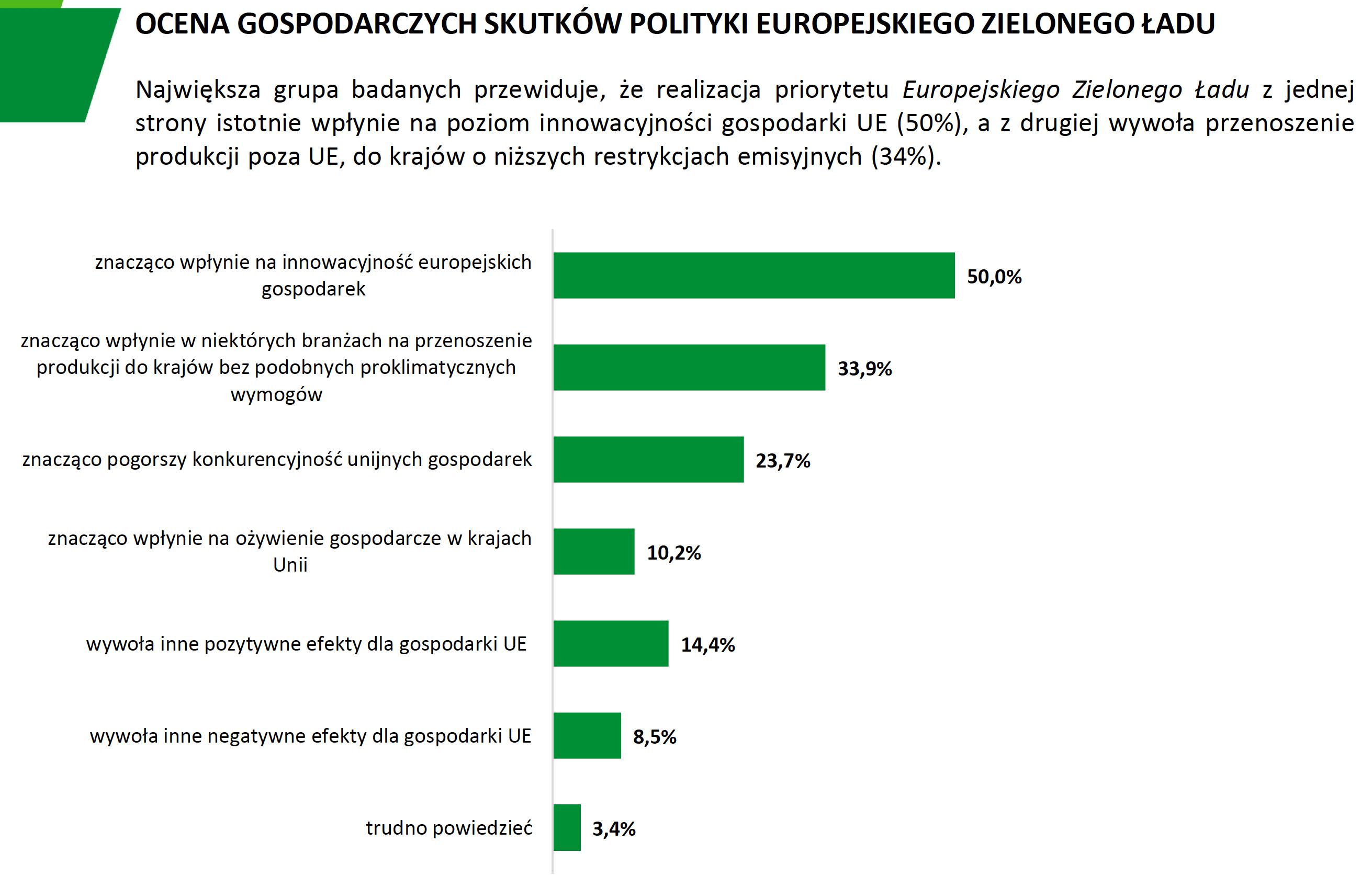 Raport Europa przyszłości - głos przedsiębiorców firmy BCMM 2.jpg