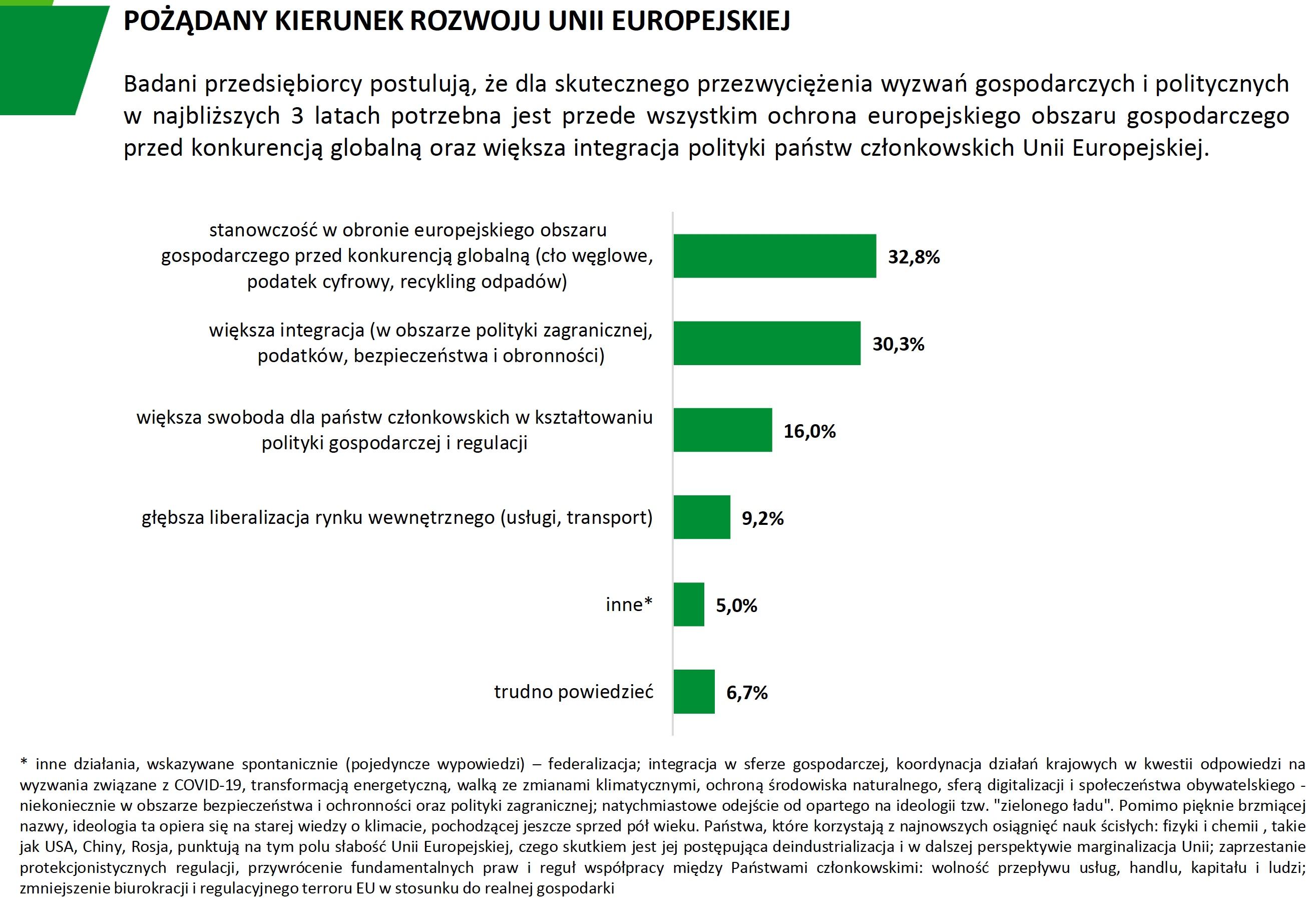 Raport Europa przyszłości - głos przedsiębiorców firmy BCMM 3.jpg