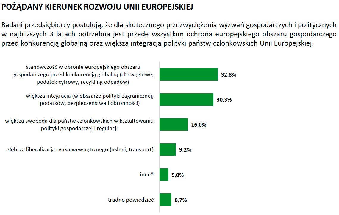 Raport Europa przyszłości - głos przedsiębiorców firmy BCMM 2-mt.jpg