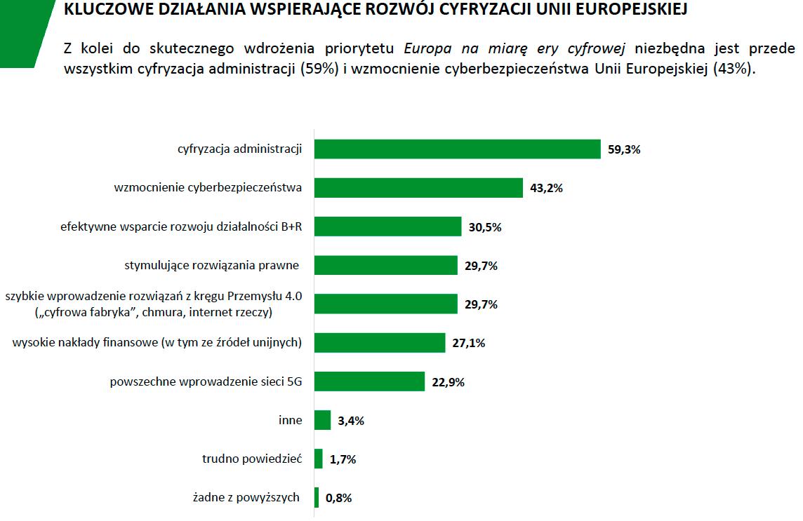 Raport Europa przyszlosci-glos przedsiebiorcow firmy BCMM 22.jpg