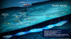 PGNIG coraz bliżej miliarda m3 gazu w Norwegii