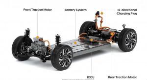 Mocarstwowe plany Hyundaia na rynku pojazdów elektrycznych