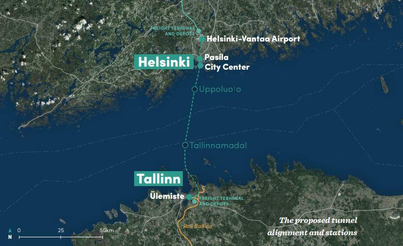 źródło: Finestlink.fi