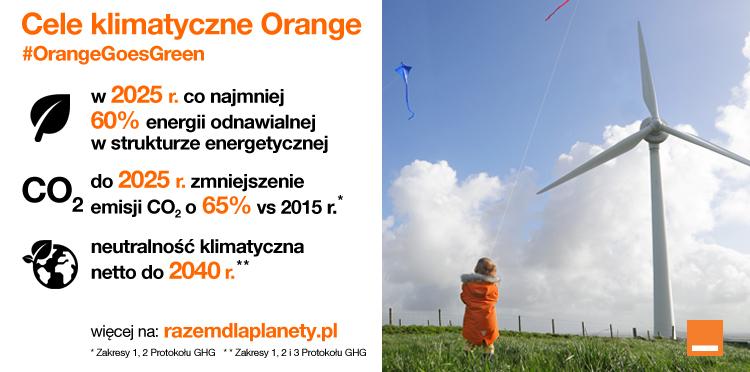 Cele klimatyczne Orange (Fot. Orange Polska)