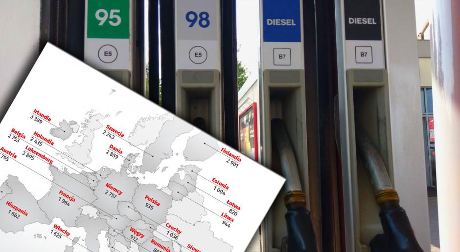 Paliwa w Polsce są najtańsze w Europie? To nie jest takie proste