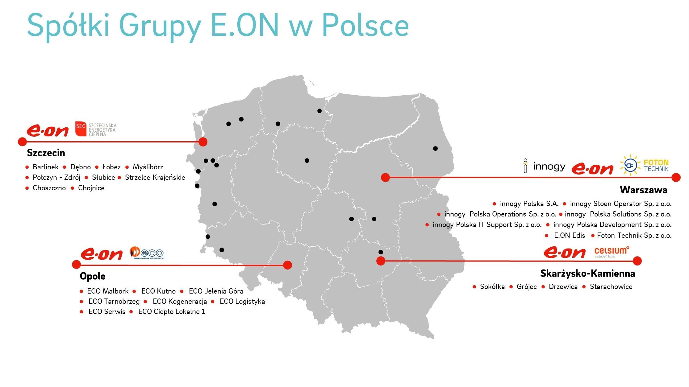 Grupa E.ON w Polsce (fot. mat. innogy Polska)