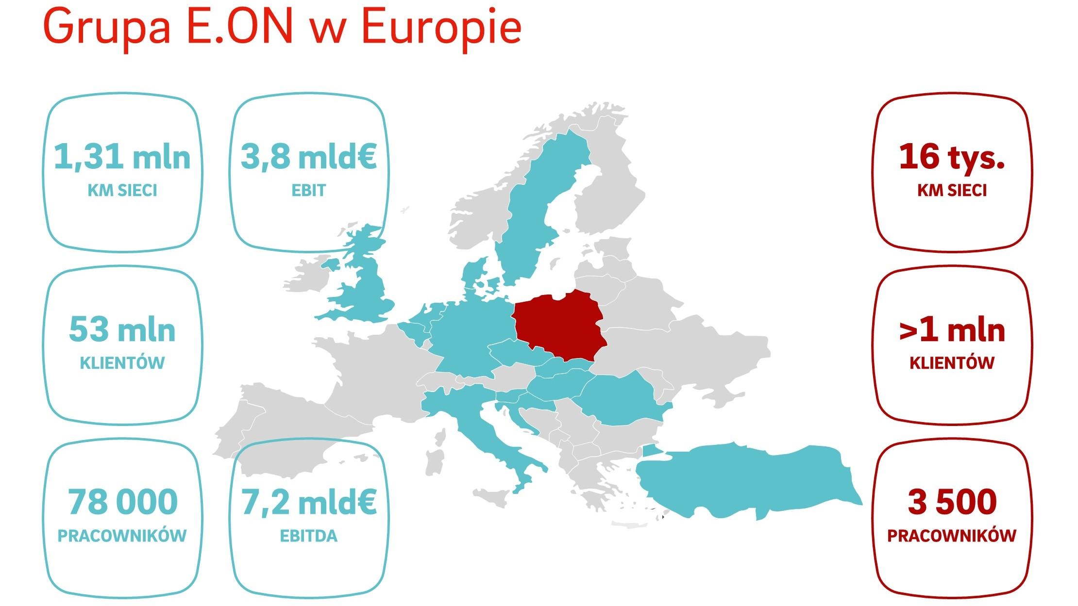 Grupa E.ON w Europie (fot. mat. innogy Polska)